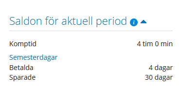 aktuell period.png